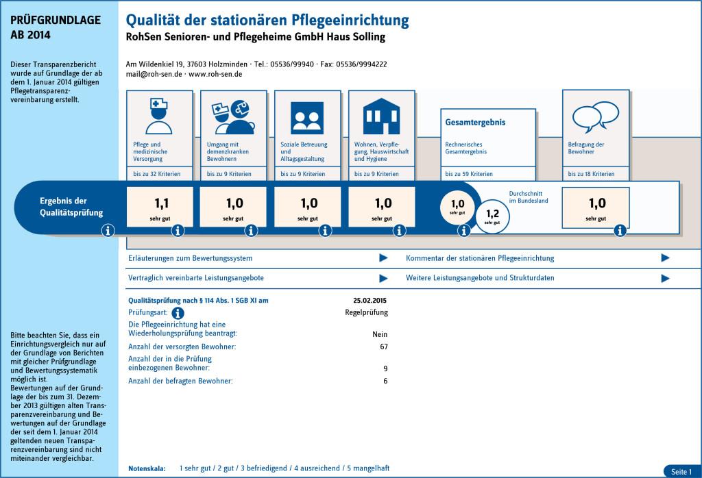 Transparenzbericht_Haus_Solling